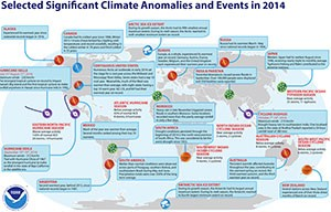 NOAA Graphic of 2014 Weather Events