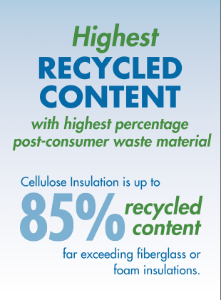 Cellulose Insulation 85% Recycled Graphic