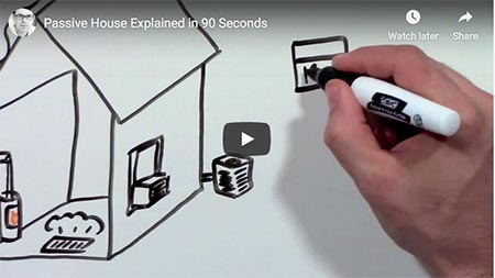 Passive House Video Whiteboard Link CIMA